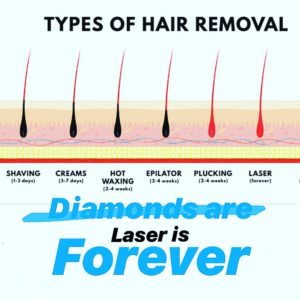 types of hair removal